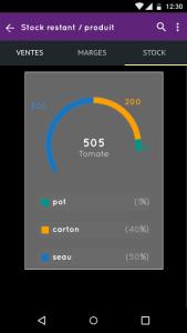 weebi app v3 Statistiques  Stock / Produit