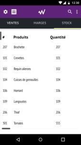 weebi app v3 Statistiques  marges